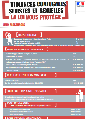 Capture affiche liste des contacts